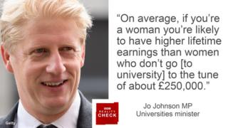 Jo Johnson saying: On average, if you're a woman you're likely to have higher lifetime earnings than women who don't go to the tune of about £250,000.