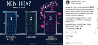 An image taken from Instagram entitled 'New Idea? and asking the viewer to choose a door. Door one is blue and is described as 'minimal effort; door two is described as 'rational' while door three which also has a lot of musical notes emerging from it is called 'overly ambitious' with 'quit once bored' in parentheses. The comments by other Instgrammers include 'I wishi I could start things' and 'Triggered!! Now I don't even bother to start those new project obsessions'.