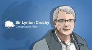 Lynton Crosby
