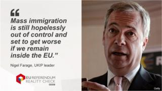 Nigel Farage saying: Migration to the UK is out of control and will get worse if Britain remains in the EU.