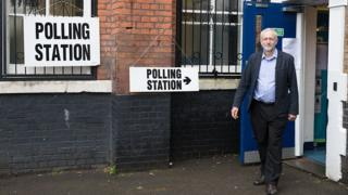 Jeremy Corbyn at a polling station