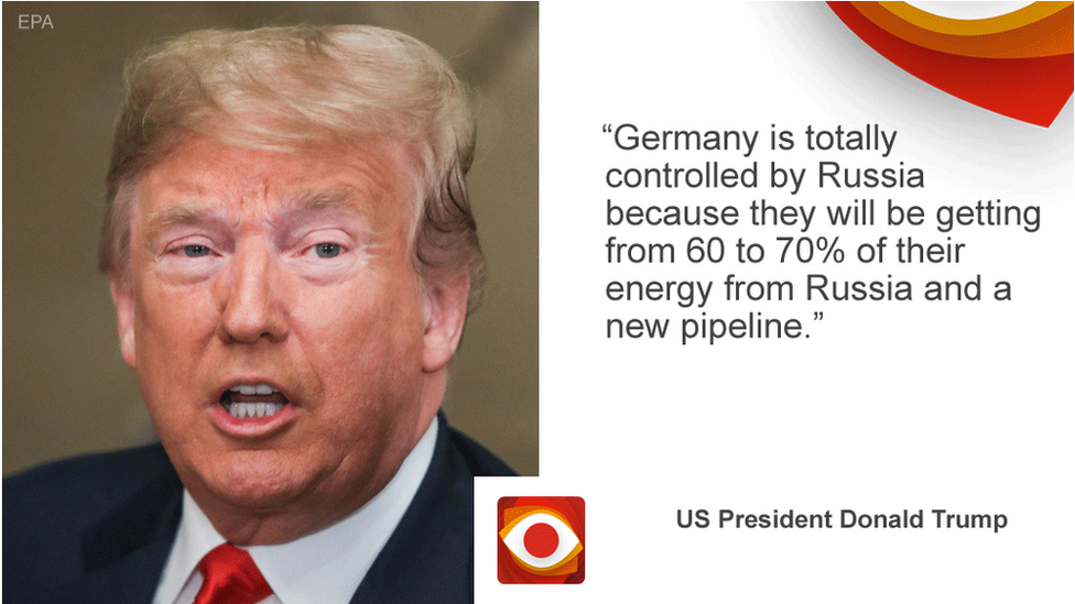 Donald Trump saying: Germany is totally controlled by Russia because they will be getting from 60 to 70% of their energy from Russia and a new pipeline.