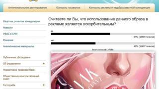 rusija anketa