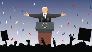 Политик