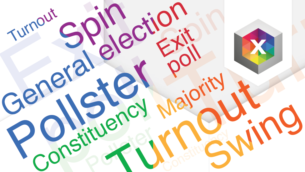 Election translator: what do all the terms mean?