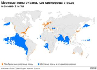 график мертвых зон океана