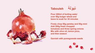 A recipe for tabouleh