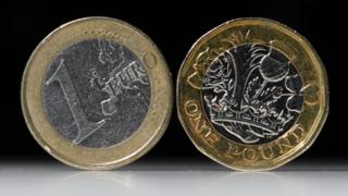 Pound and euro coins