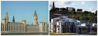 UK Parliament & Scottish Parliament