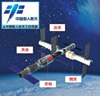 yeni uzay istasyonu