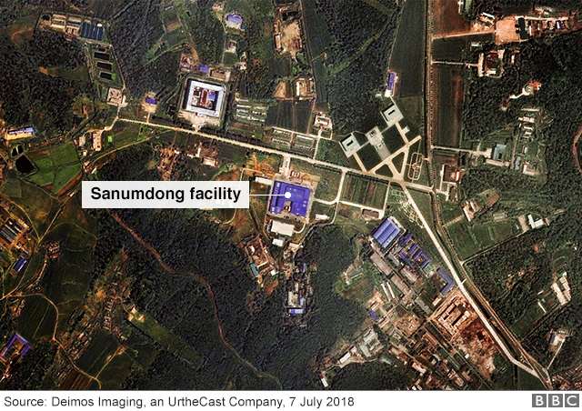 A satellite image of the Sanumdong facility