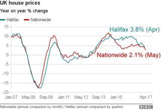 House price image