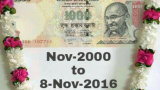 """Nov 2000 to Nov 2016: Indian currency"""