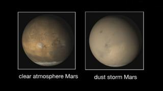 Picture showing how the dust storm affects what astronomers can see