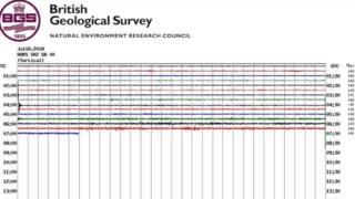 Quake mearuring 1.7 near Russ Hill
