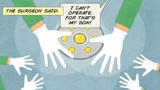 Unconscious bias cartoon