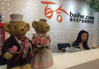 Matchmaking service, Beijing