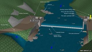 artists impression of the planned hydro electric scheme at Fairy Glen