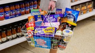 basket of foods