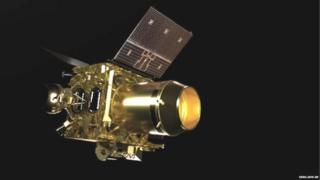 चांद्रयान 2