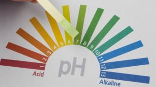 La escala de pH