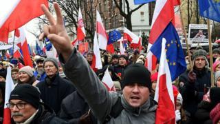 Акция протеста, Варшава, 18 декабря 2016