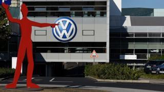 VW branch in Duesseldorf