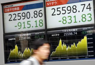 Tokyo Nikkei Stock Index plunge