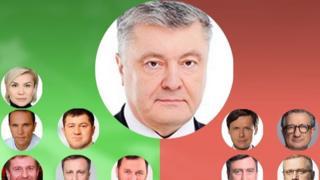 Вибори 2019: Чи повинна Україна вступати до НАТО та ЄС?