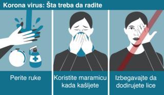 Корона вирус Како да се заштитите