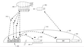 مشروع المخازن الطائرة