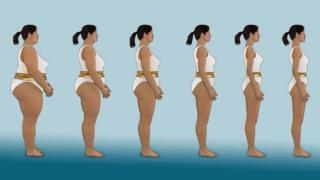 Ilustración de una mujer cuyo peso desciende progresivamente.
