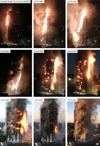 Series of images showing the spread of the fire at Grenfell Tower