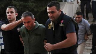 Turquie, arrestations