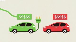 Зі зниженням цін на батареї, електрокари зможуть зрівнятися у ціні з традиційними авто