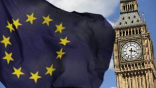 EU flag in front of Big Ben in London