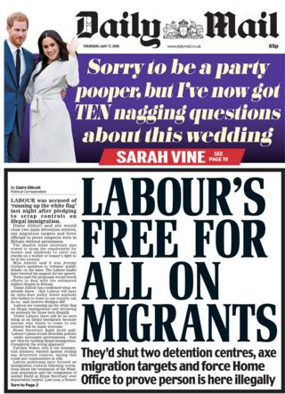 Daily Mail Thursday