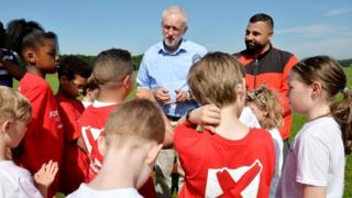 Jeremy Corbyn on Hackney Marshes