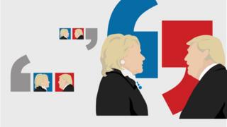 Graphic showing Clinton and Trump cartoons in debate - September 2016