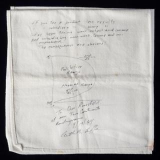 La servilleta con el dibujo de la curva de Laffer.