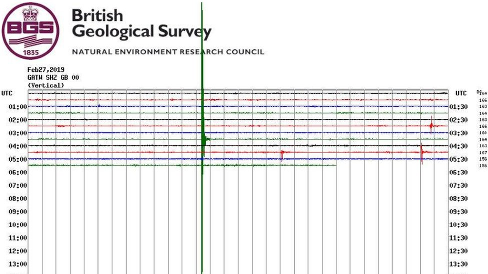 Earthquake in Newdigate on 27 February 2019