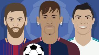Lionel Messi, Neymar y Ronaldo