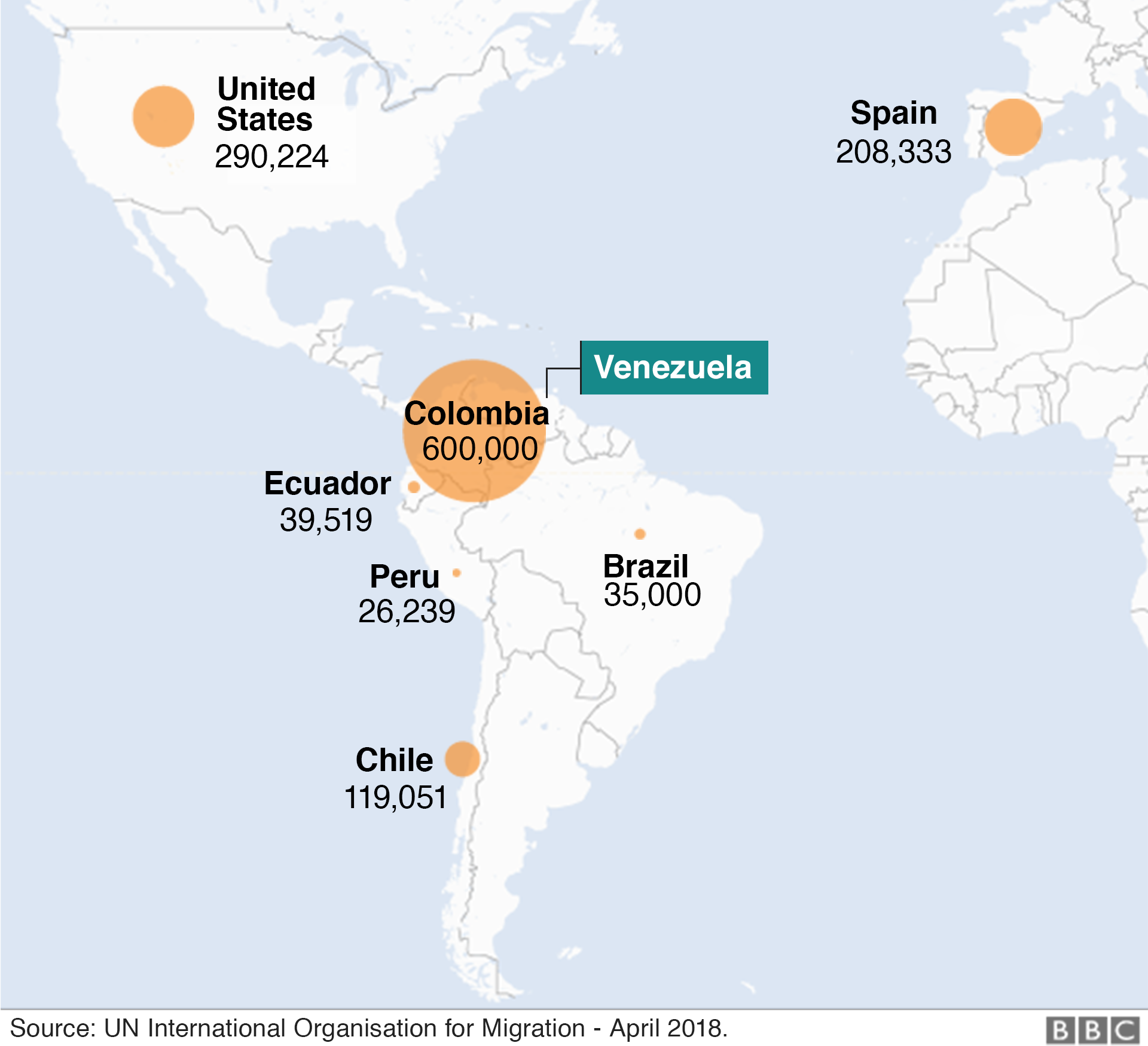 Map with figures reflecting how many Venezuelans have migrated