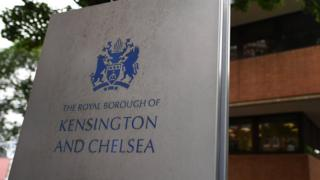 Kensington and Chelsea sign