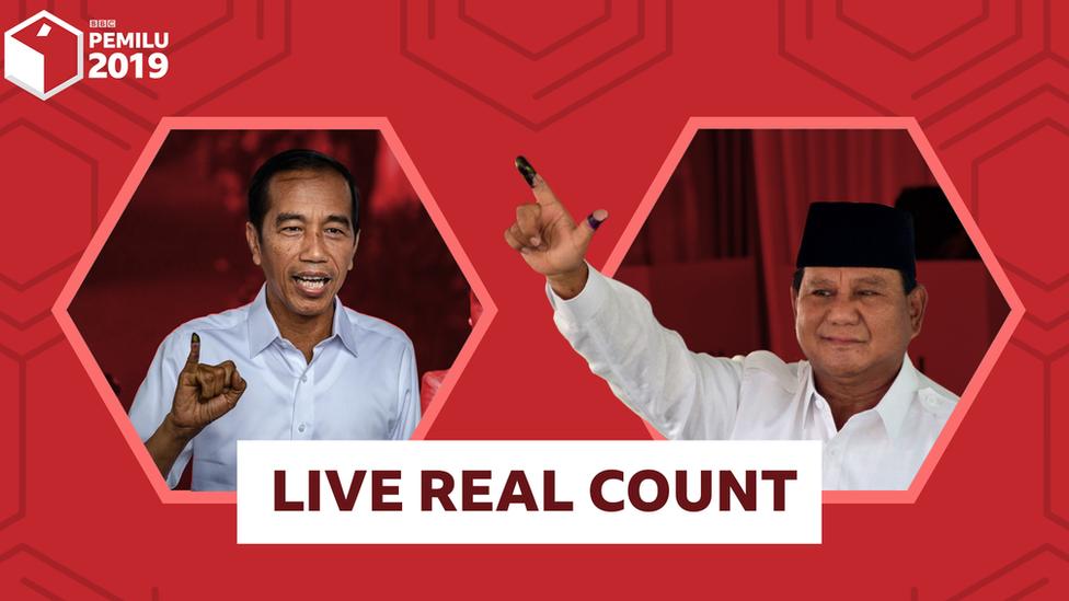 Joko Widodo, Prabowo Subianto