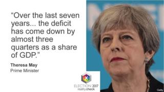 "Prime Minister Theresa May said: ""Over the last seven years....we have taken the British economy out of the danger zone. The deficit has come down by almost three quarters as a share of GDP."""