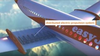 EasyJet animation of the Wright Electric plane