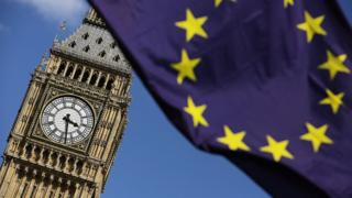 Флаг Евросоюза на фоне Парламента Великобритании