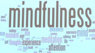 """Mindfulness graphic with key words like """"meditation"""", """"awareness"""" and """"thoughts"""""""