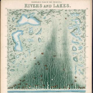 Plan panorámico de los distintos ríos y lagos
